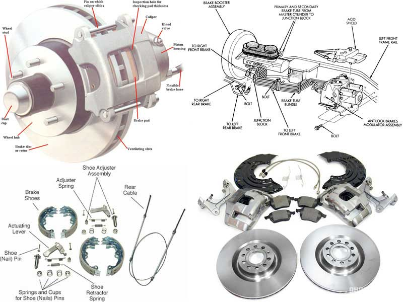 brake system and components
